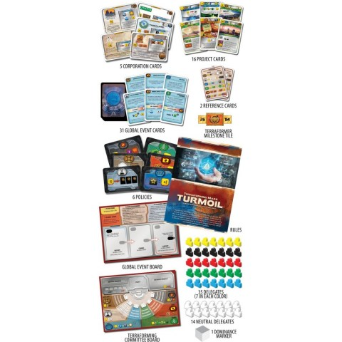 Terraforming Mars: Turmoil Expansion (Kickstarter Edition+ promo cards and boards, 2019) Board Game