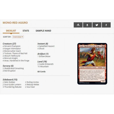 MTG: Challenger 2021 Mono Red Aggro Board Game